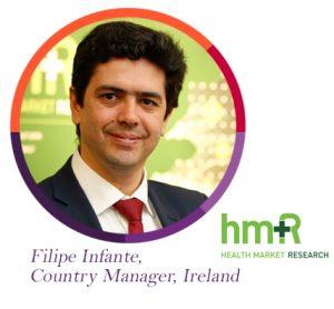 Filipe Infante, hmR, The PMI,